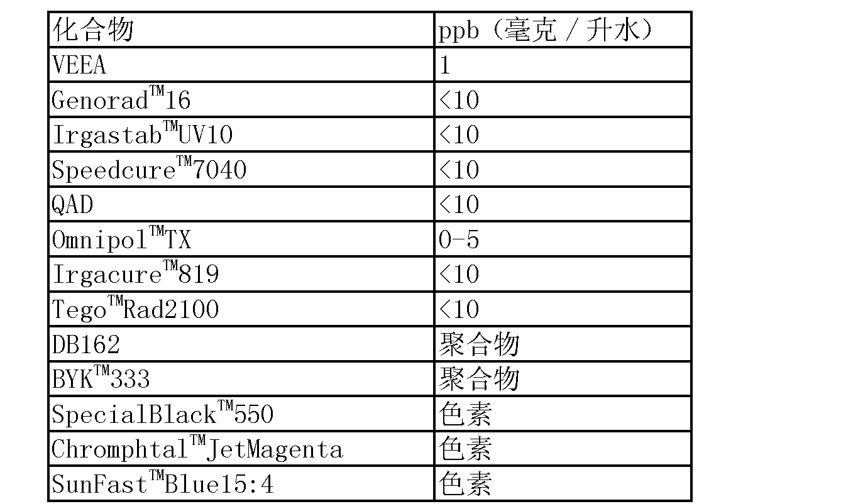 Figure CN104334359AD00282