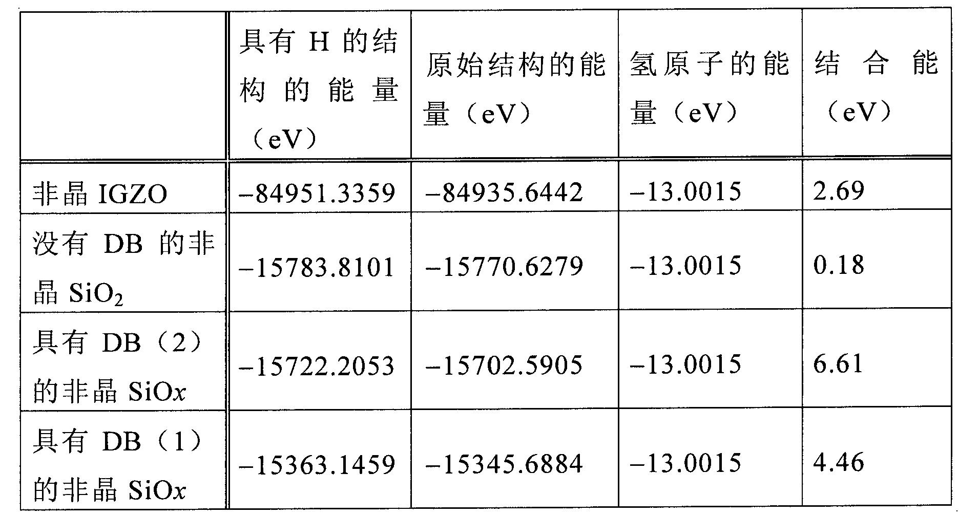 Figure CN102576677BD00232