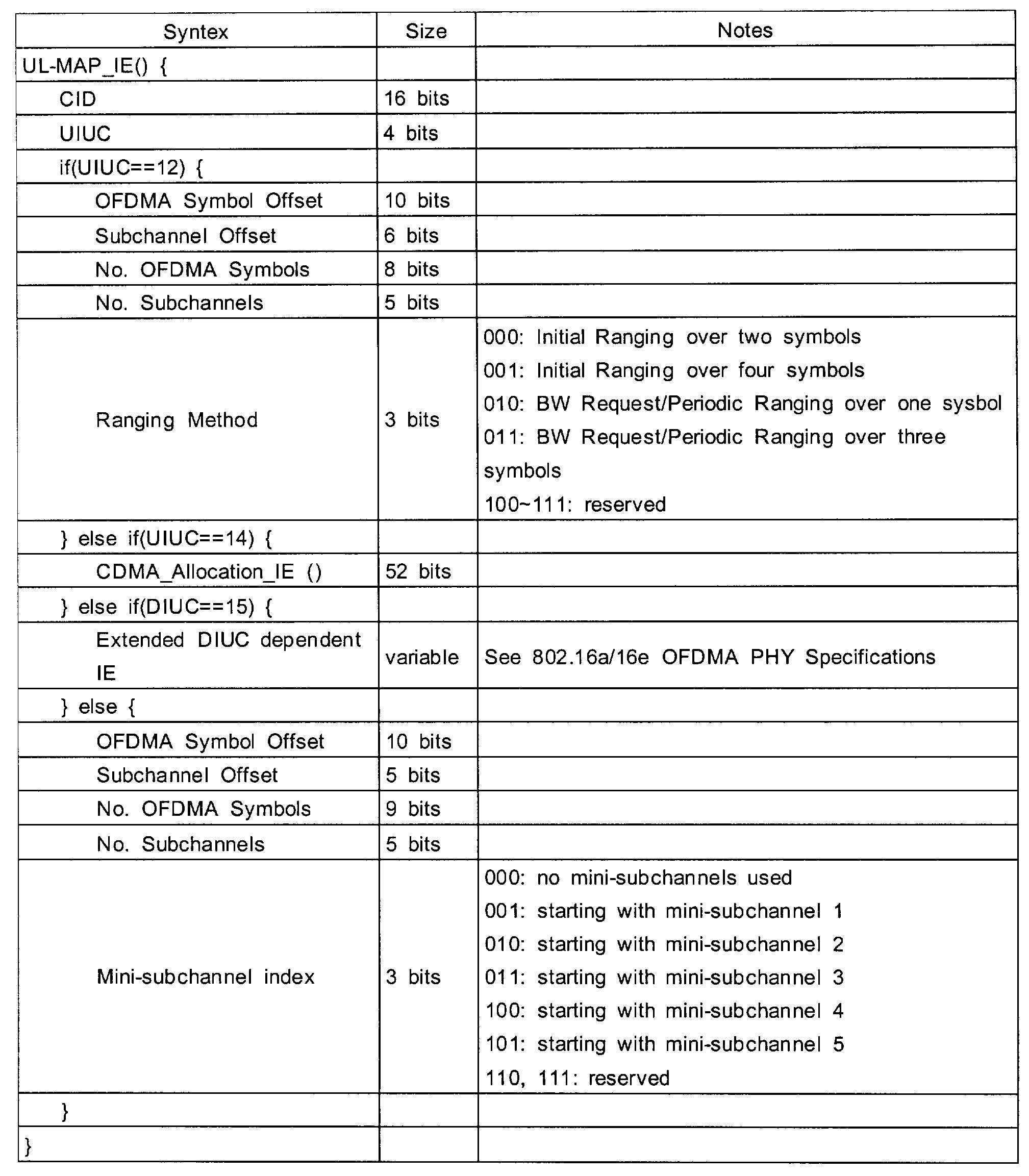 Figure 112004010447992-pat00002