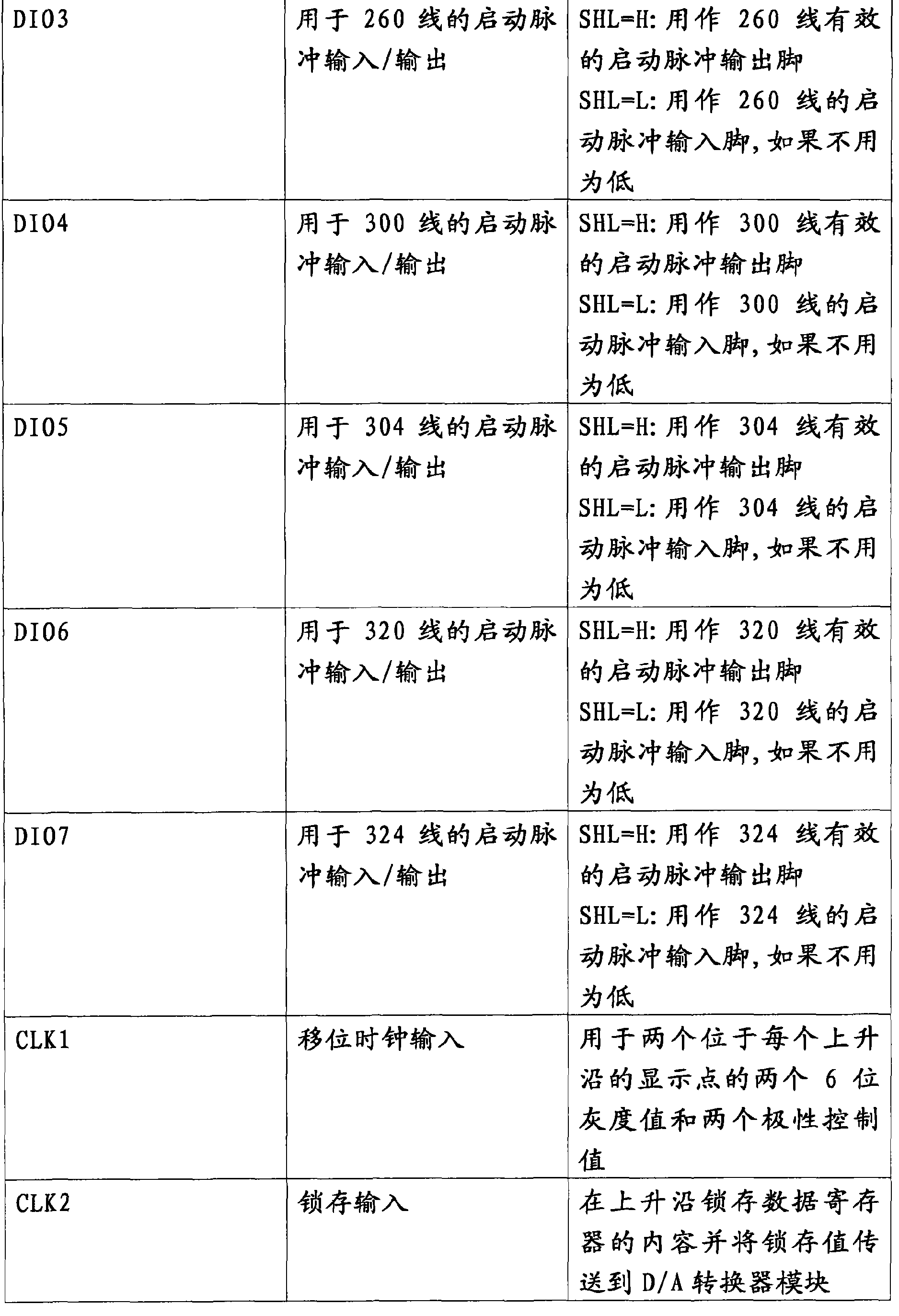 Figure CN102789764BD00221