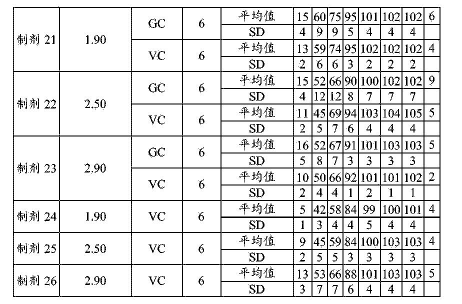 Figure CN105120659AD00941