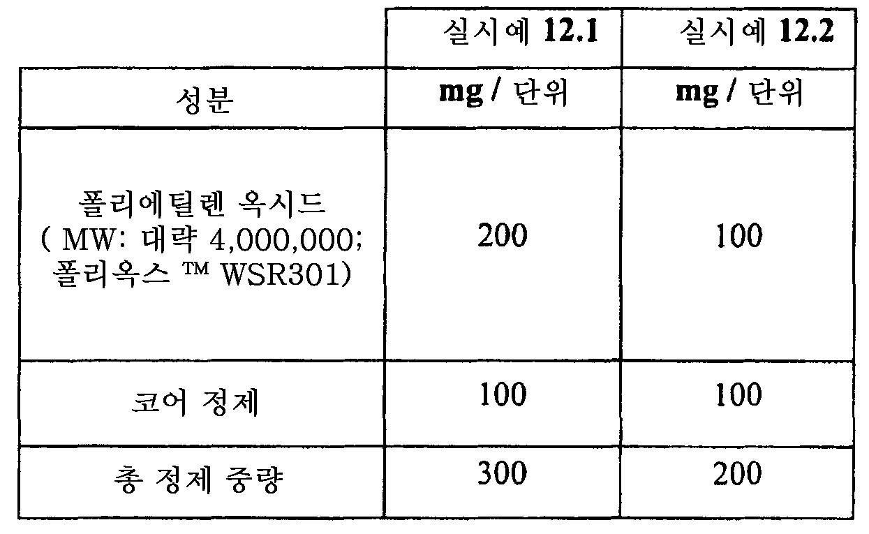 Figure 112011082183604-pat00037