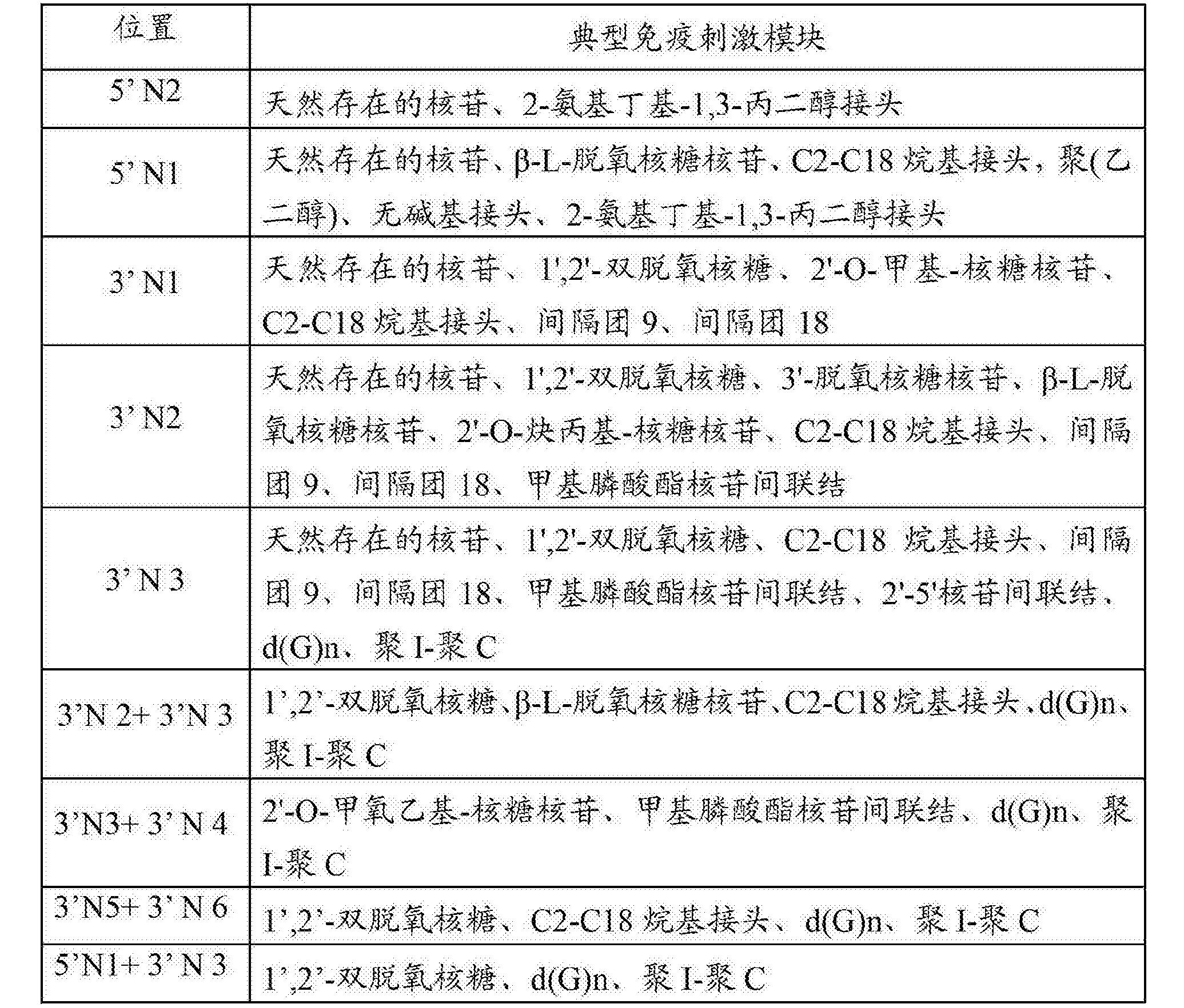 Figure CN102864152BD00161