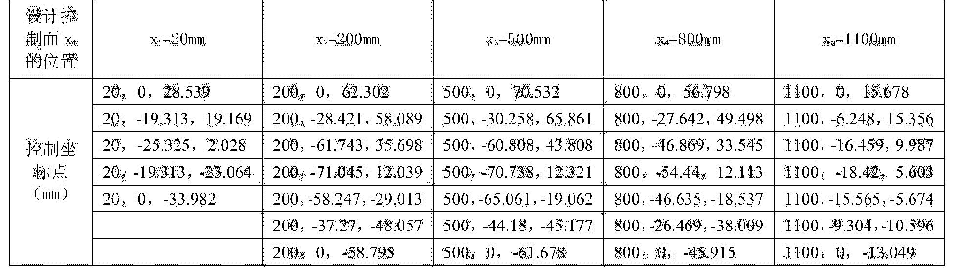 Figure CN103144769BC00021