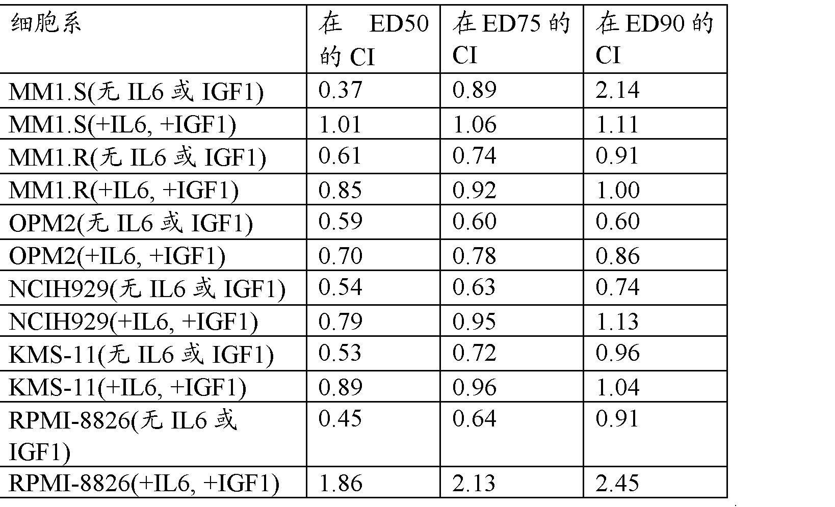 Figure CN102369011AD00562