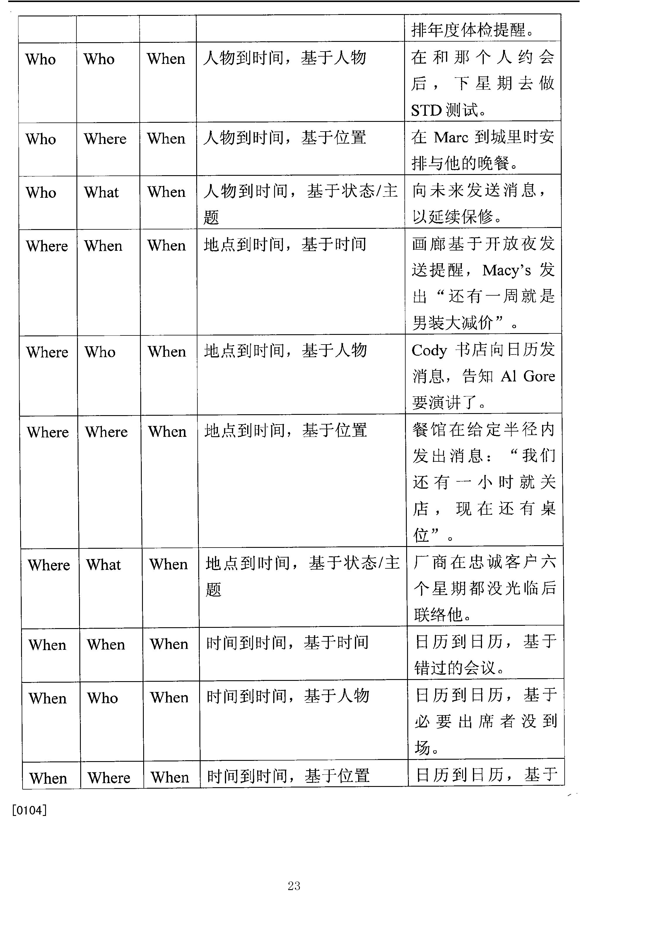 Figure CN101960795BD00231