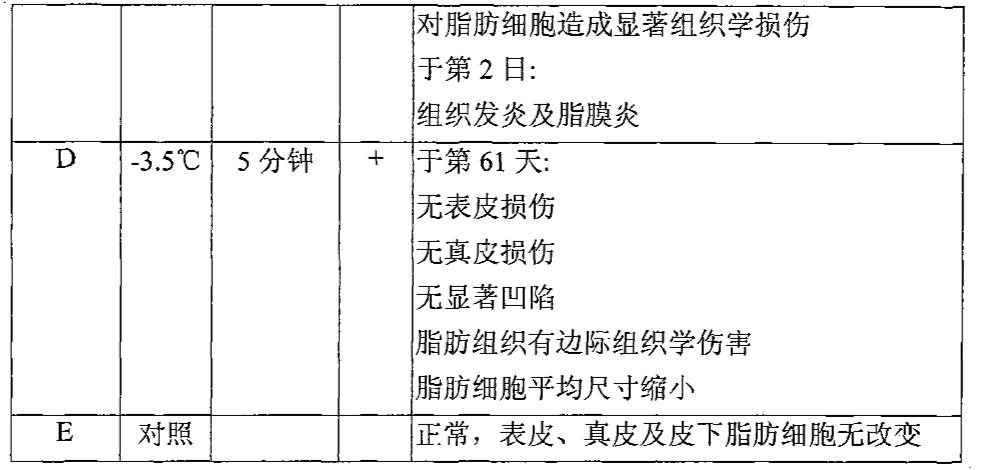 Figure CN102018591AD00181