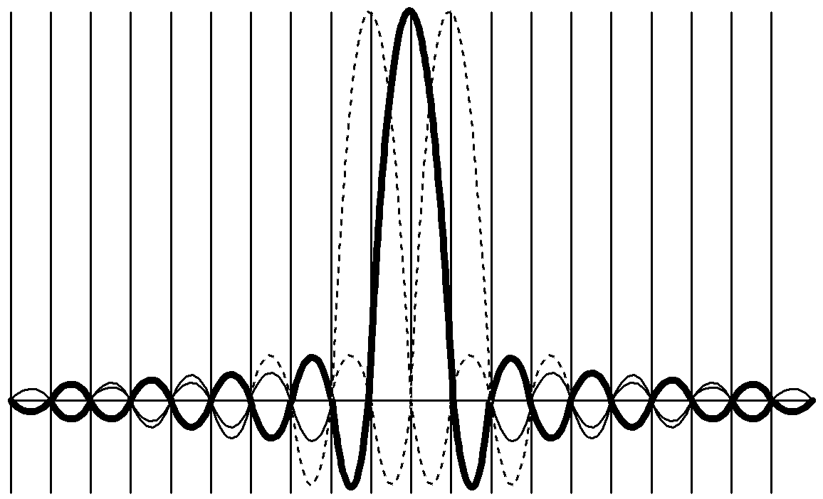 Figure US06175599-20010116-C00002