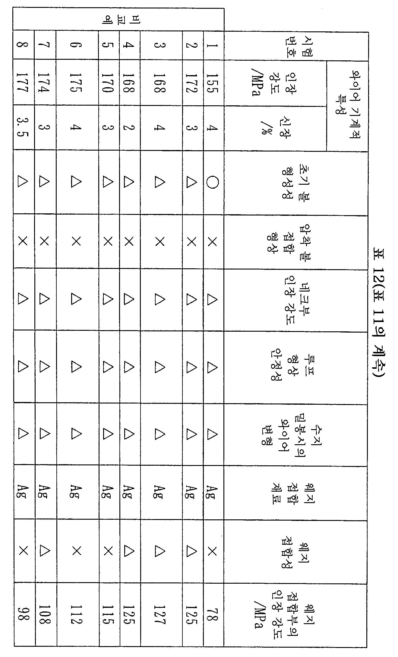 Figure 112007056594314-pct00012