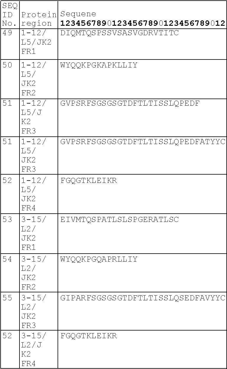 Figure US20170002075A1-20170105-C00006