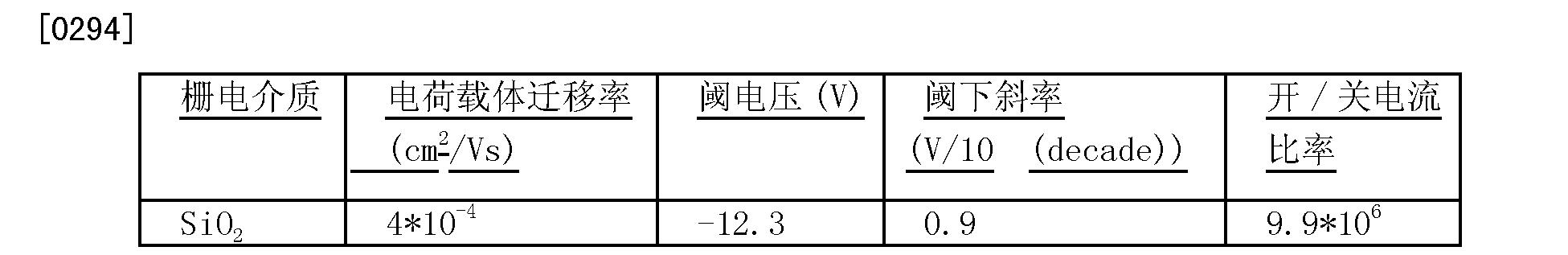Figure CN101356662BD00521