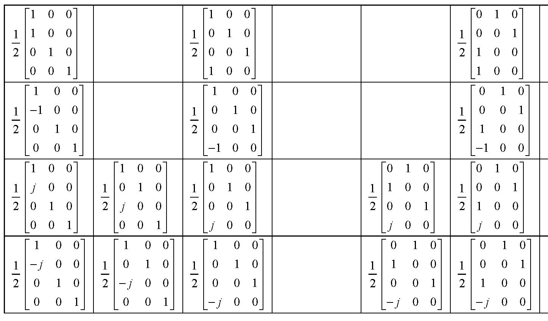 Figure 112010009825391-pat00972