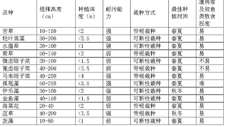 Figure CN105152347AD00051