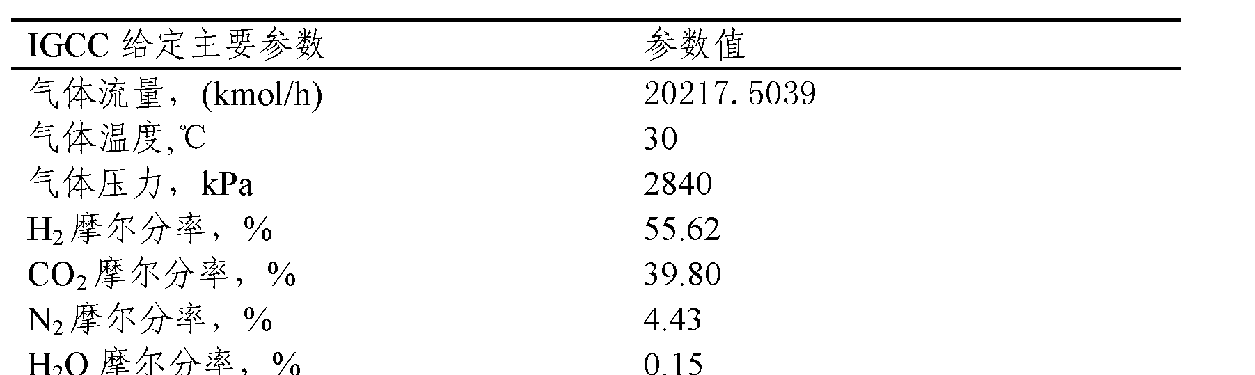 Figure CN102151457BD00082