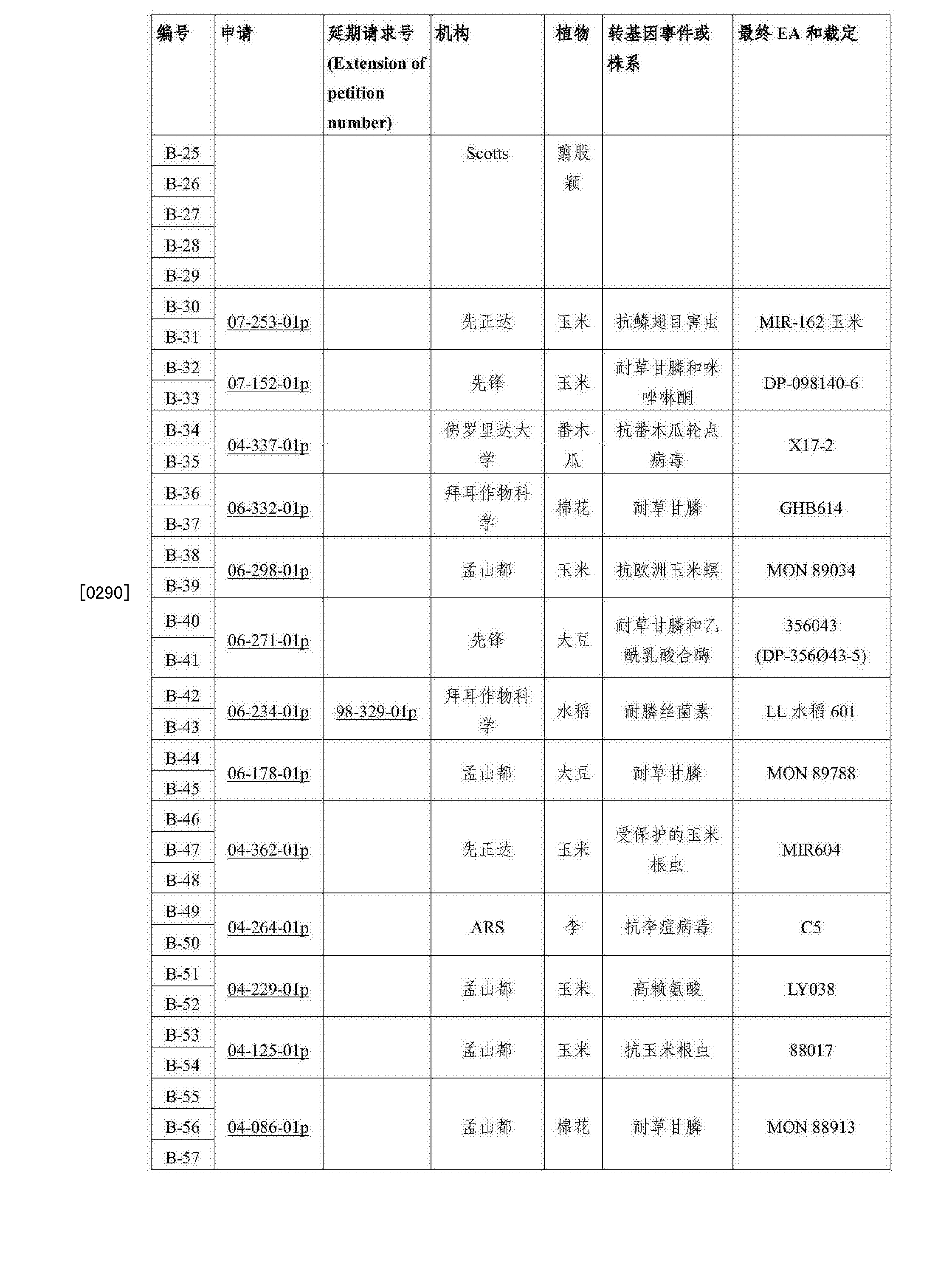 Figure CN103717076BD00491