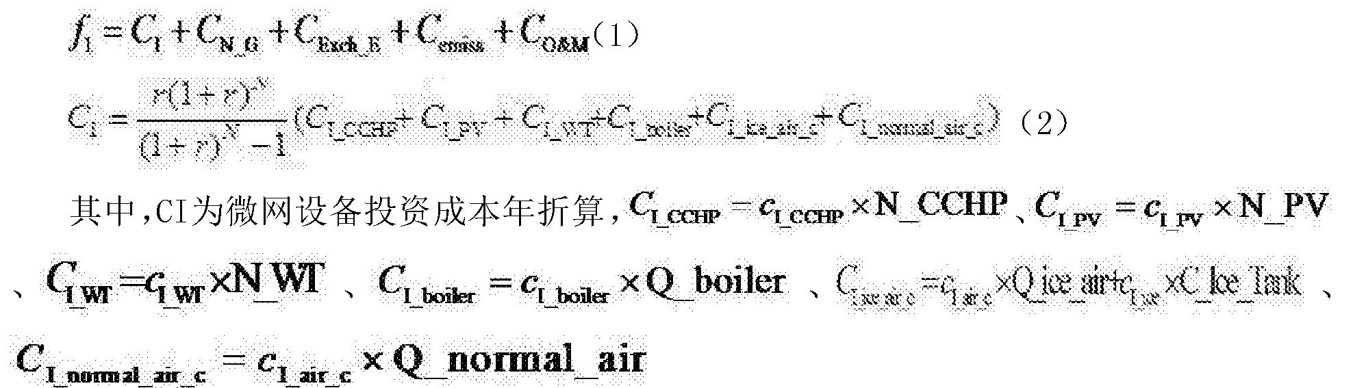 Figure CN106022503AC00021