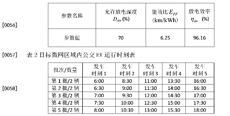 Figure CN103605079BD00081