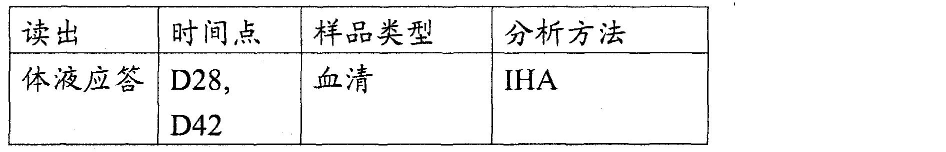 Figure CN102099052AD00361