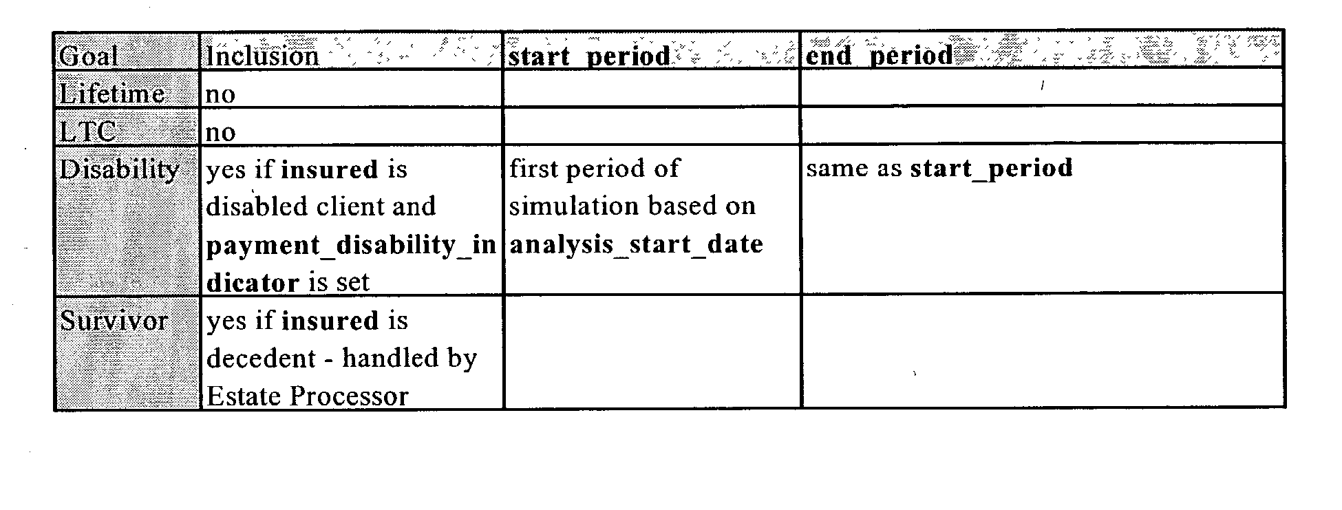 Figure US20030028466A1-20030206-P00096