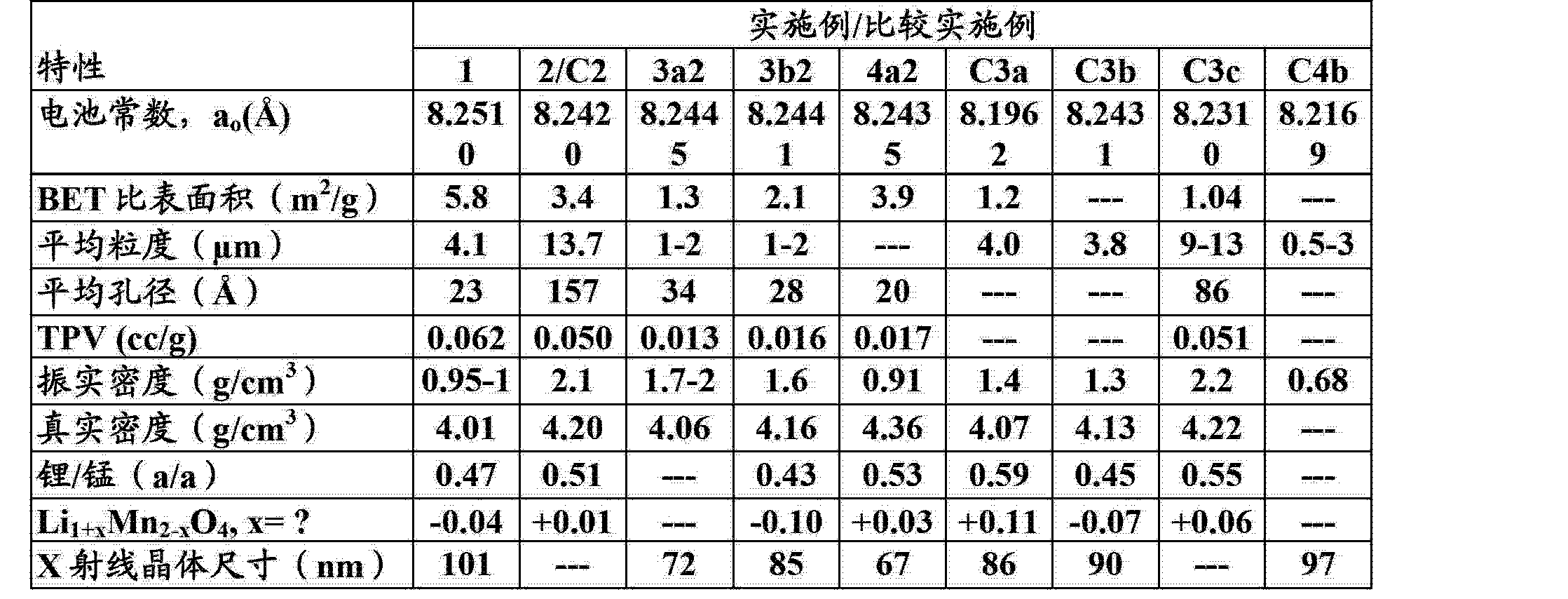 Figure CN102791634AD00251
