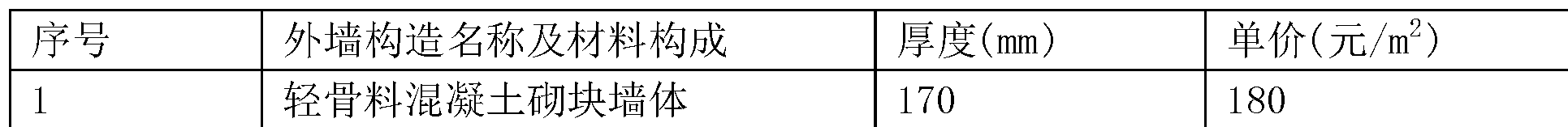 Figure CN104358341BD00142