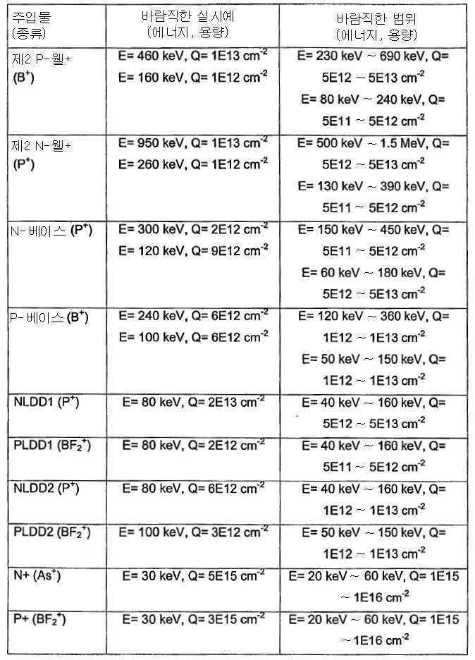 Figure 112012106788120-pat00002