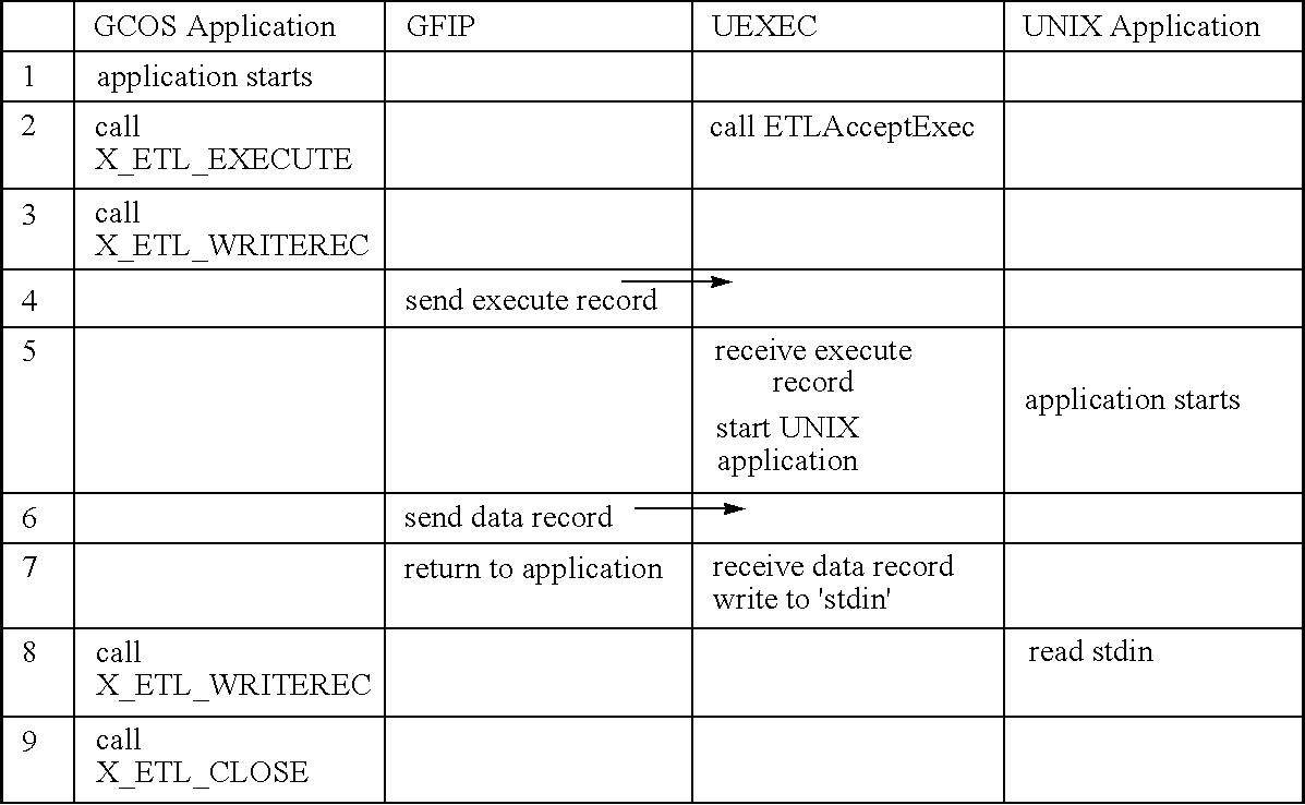 Figure US07024467-20060404-C00008