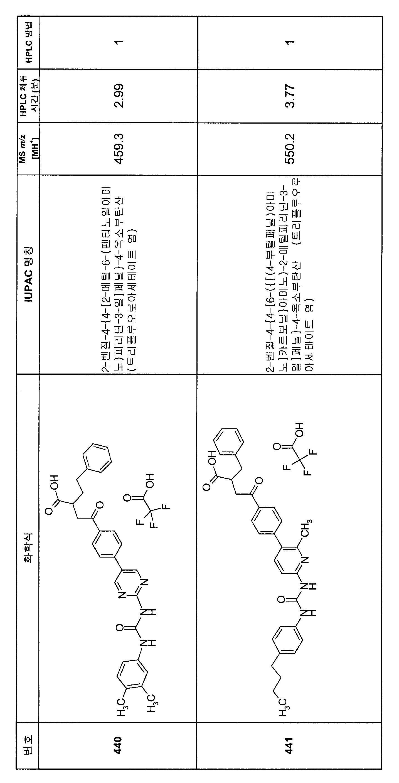 Figure 112007082249387-PCT00277
