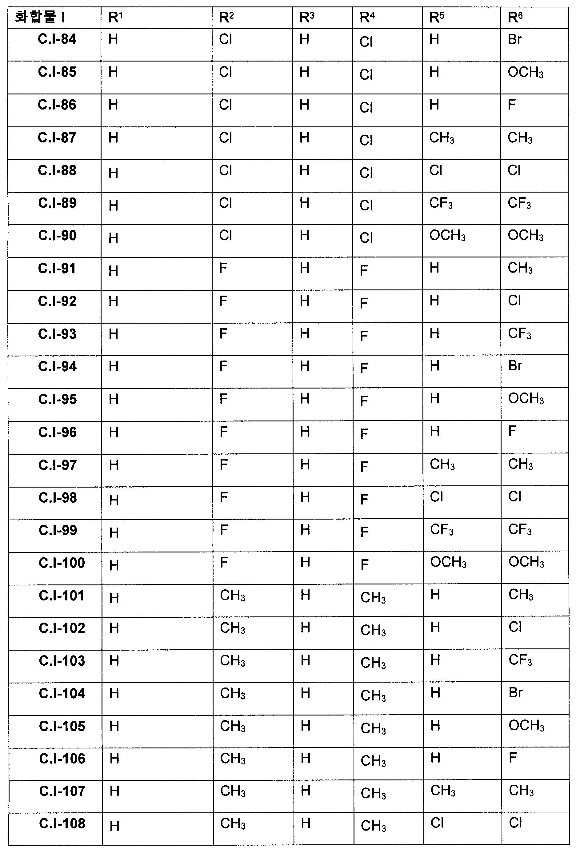 Figure 112009060332816-PCT00011