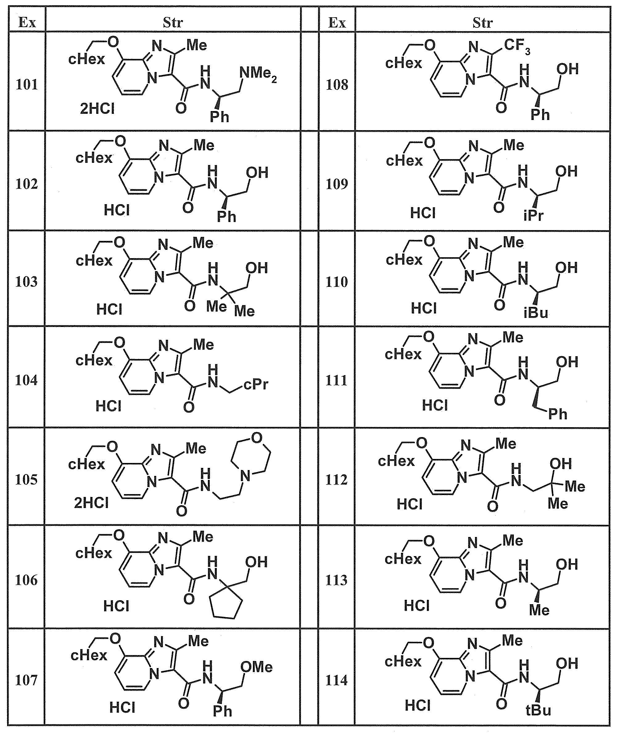 Figure JPOXMLDOC01-appb-T000066