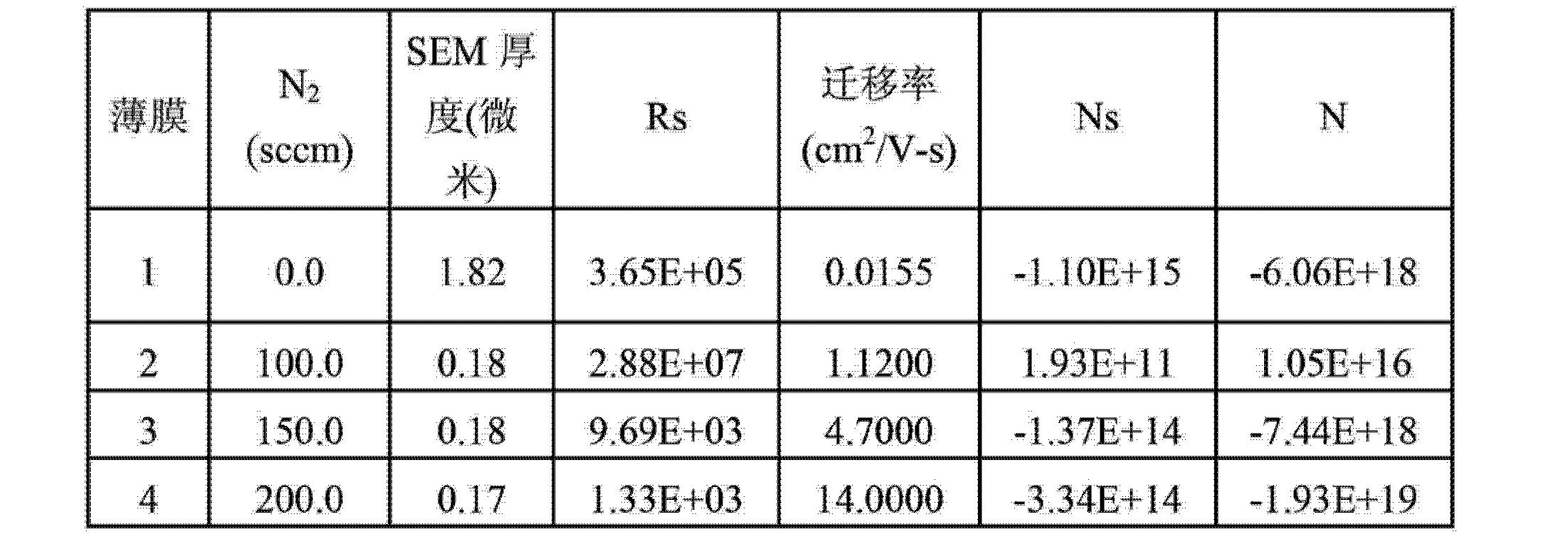 Figure CN103151378AD00132