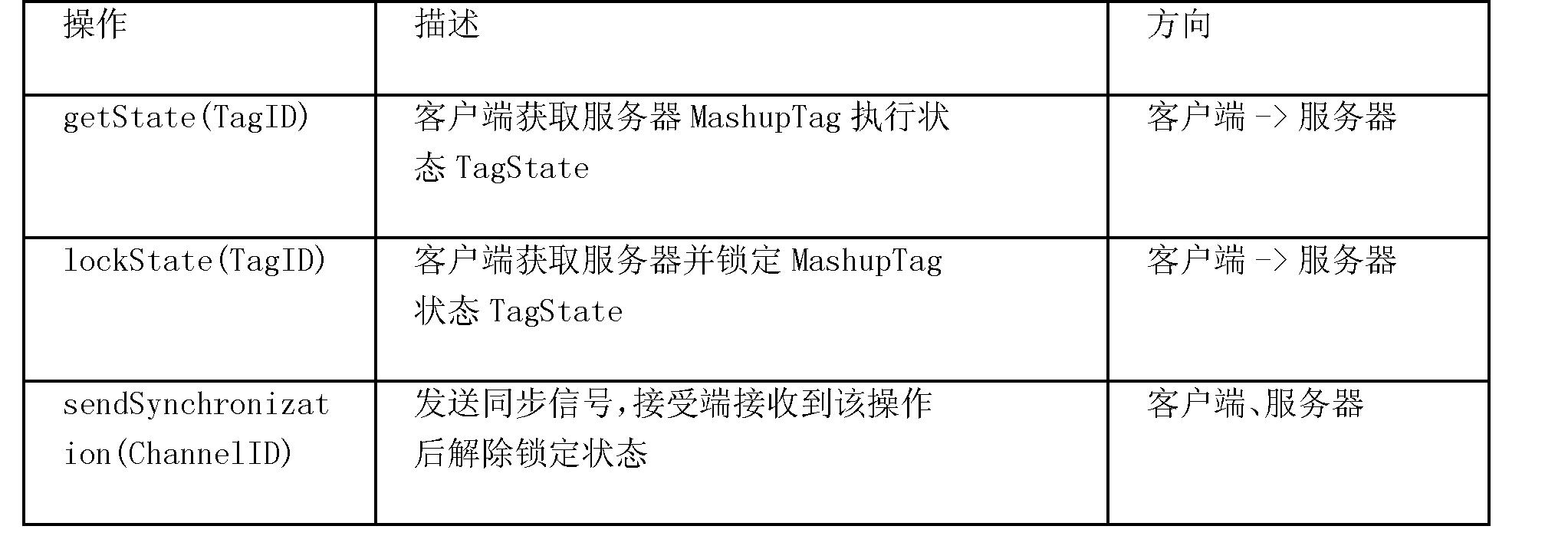 Figure CN102098211AD00154