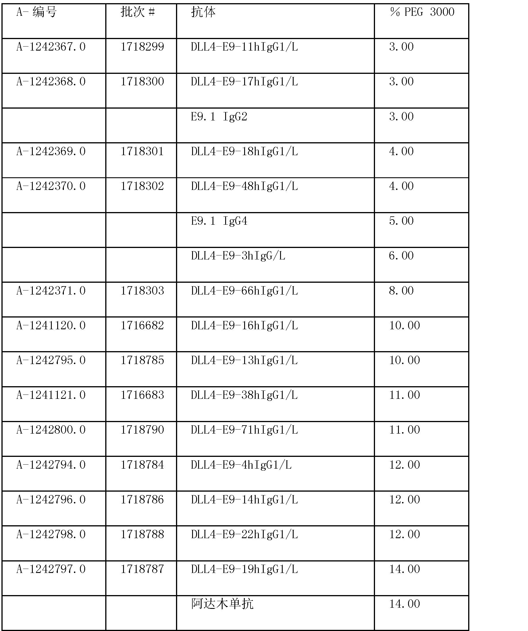 Figure CN102741288AD01441