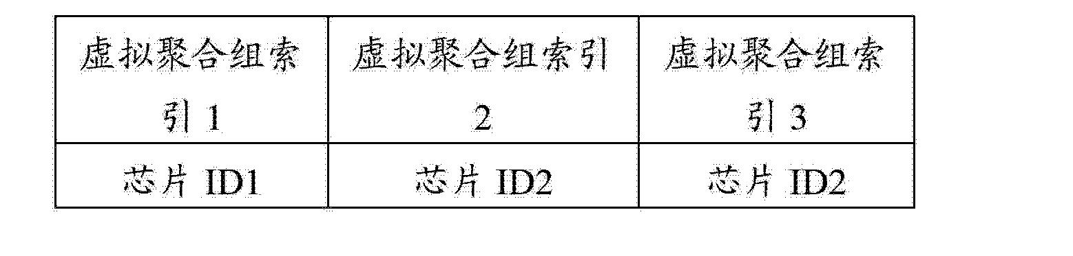 Figure CN103414651AD00081