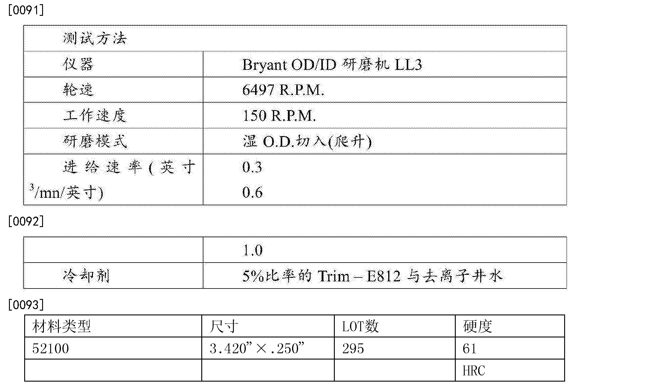 Figure CN104507640BD00162