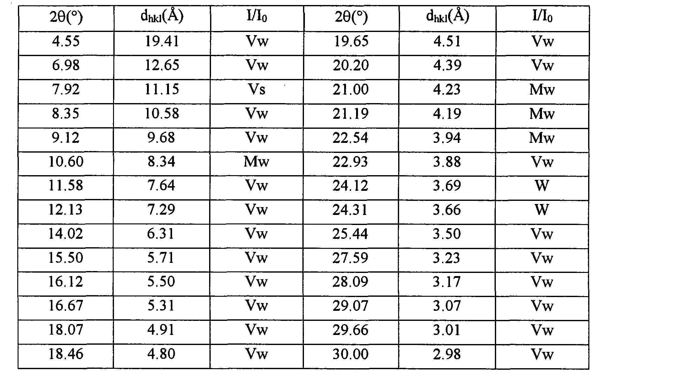 Figure CN101855171BD00051