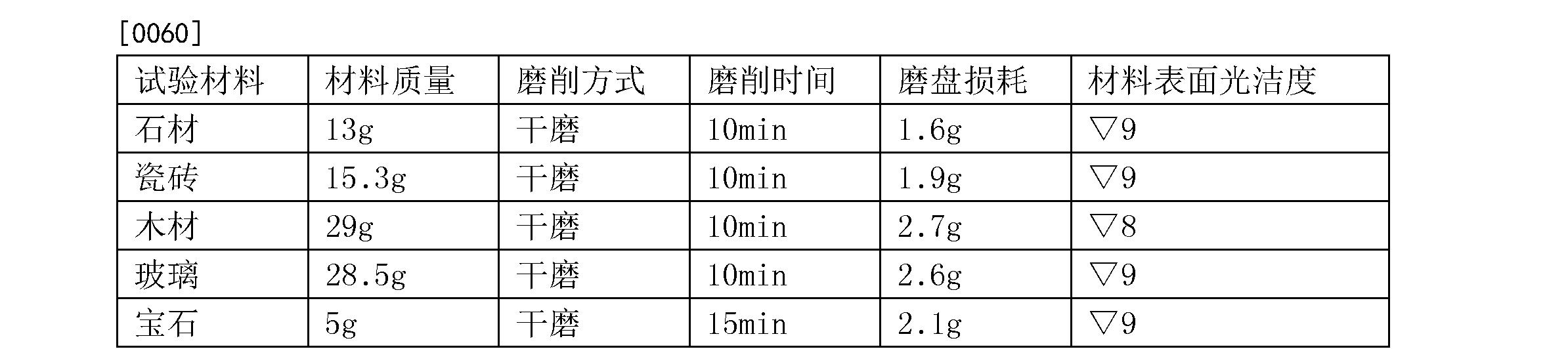 Figure CN105922145AD00061