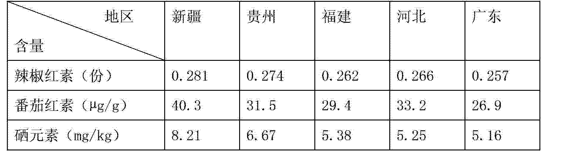 Figure CN103099191AD00051