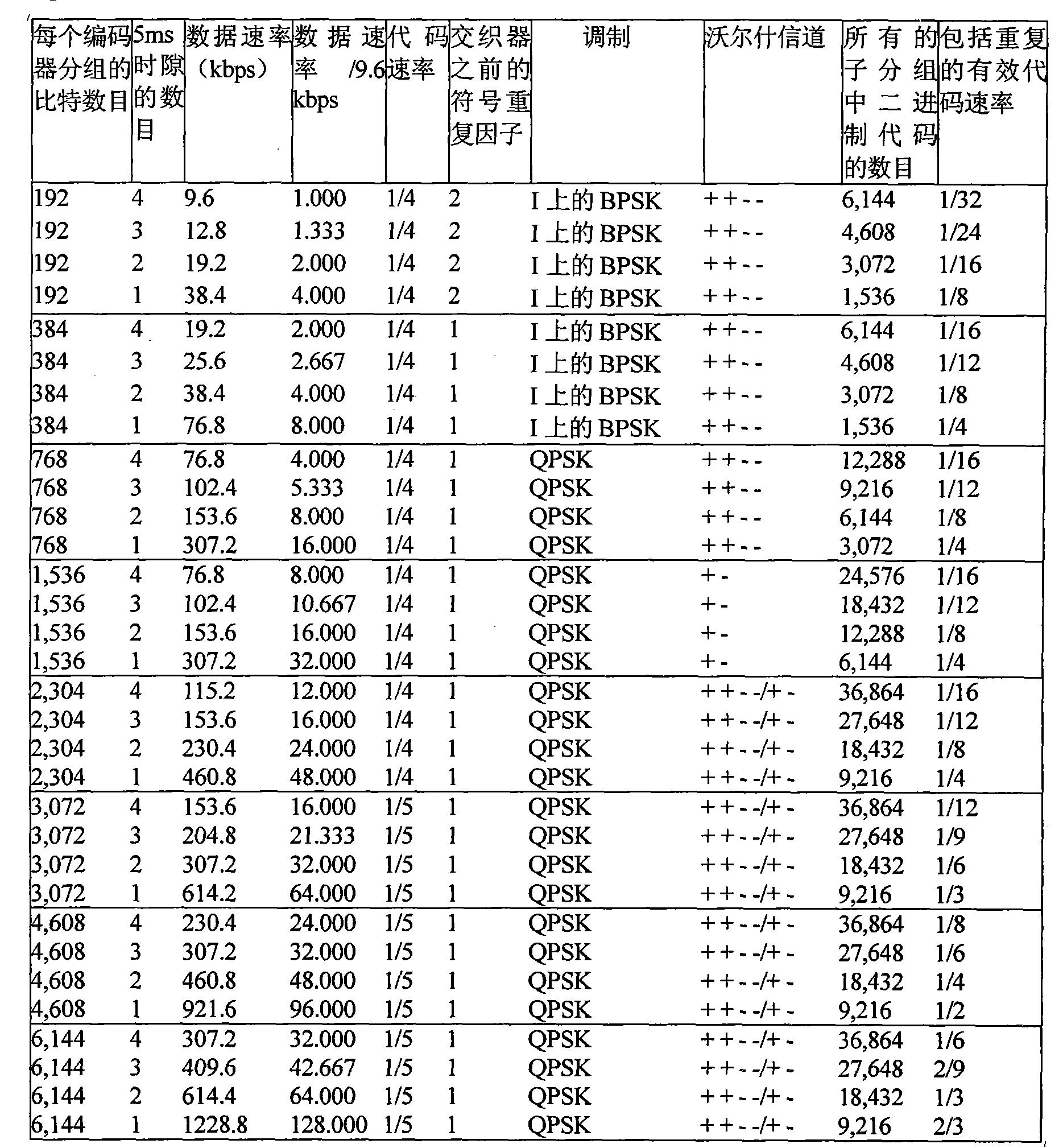 Figure CN101668316BD00181