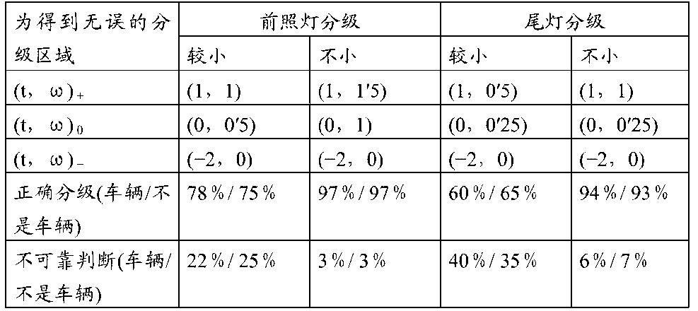 Figure CN102712283BD00211