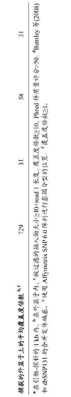 Figure CN103228798BD00261