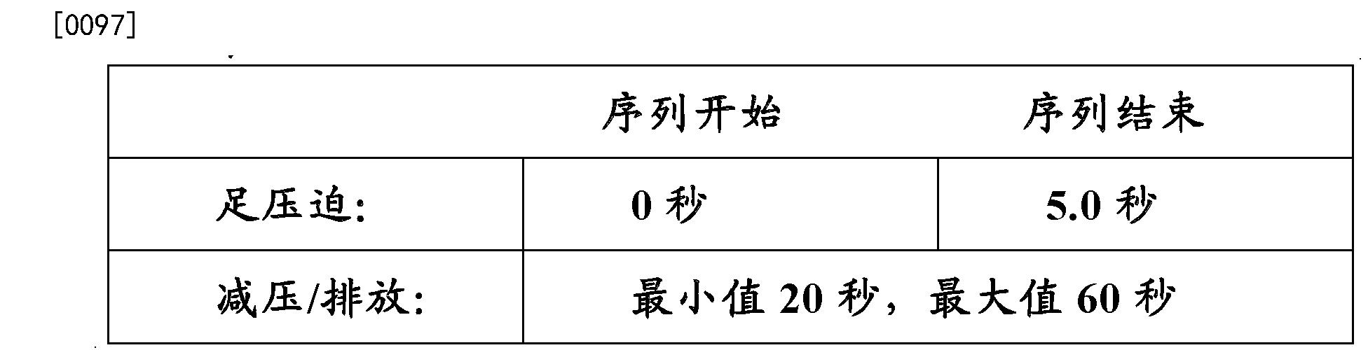 Figure CN102614074BD00141