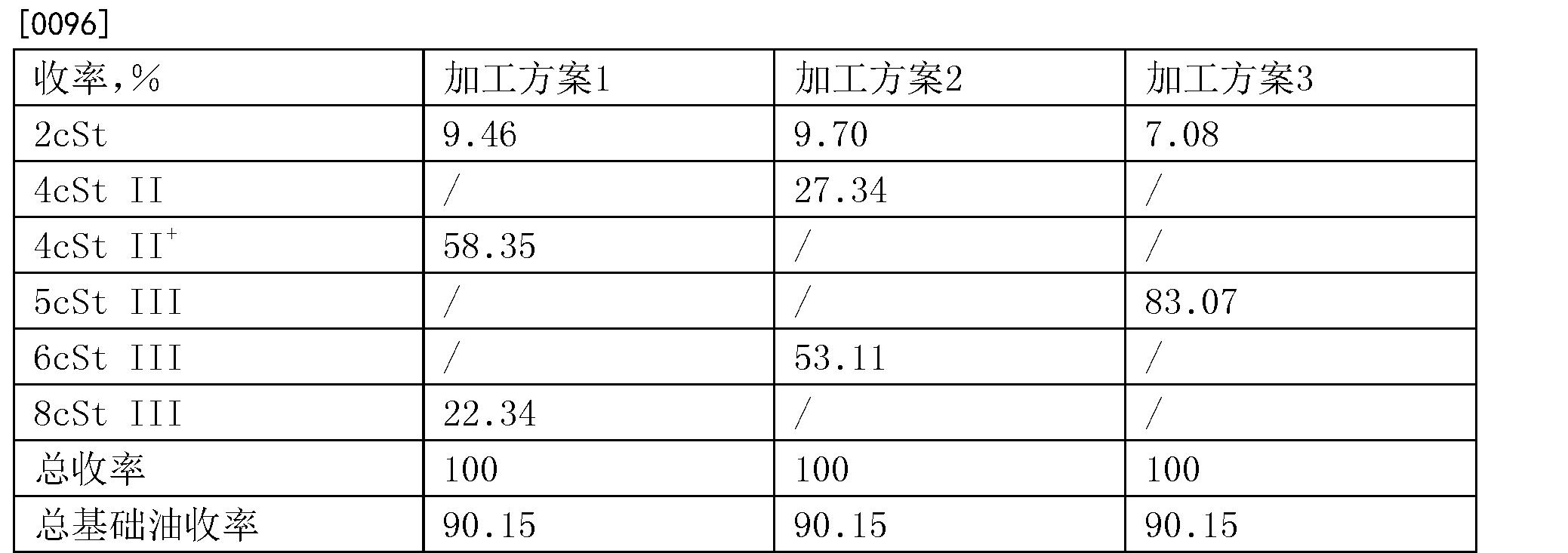 Figure CN105602619BD00121