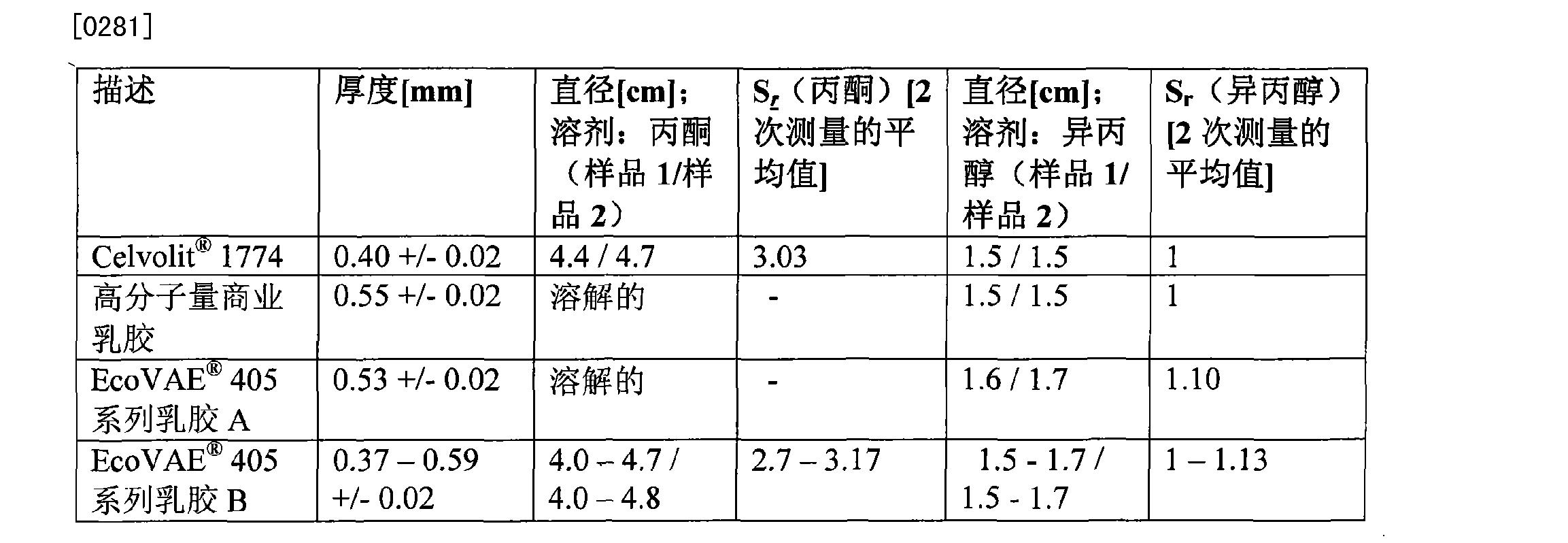 Figure CN101665647BD00252