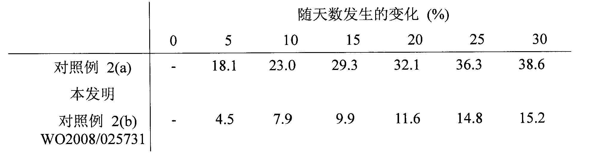 Figure CN102596314BD00114