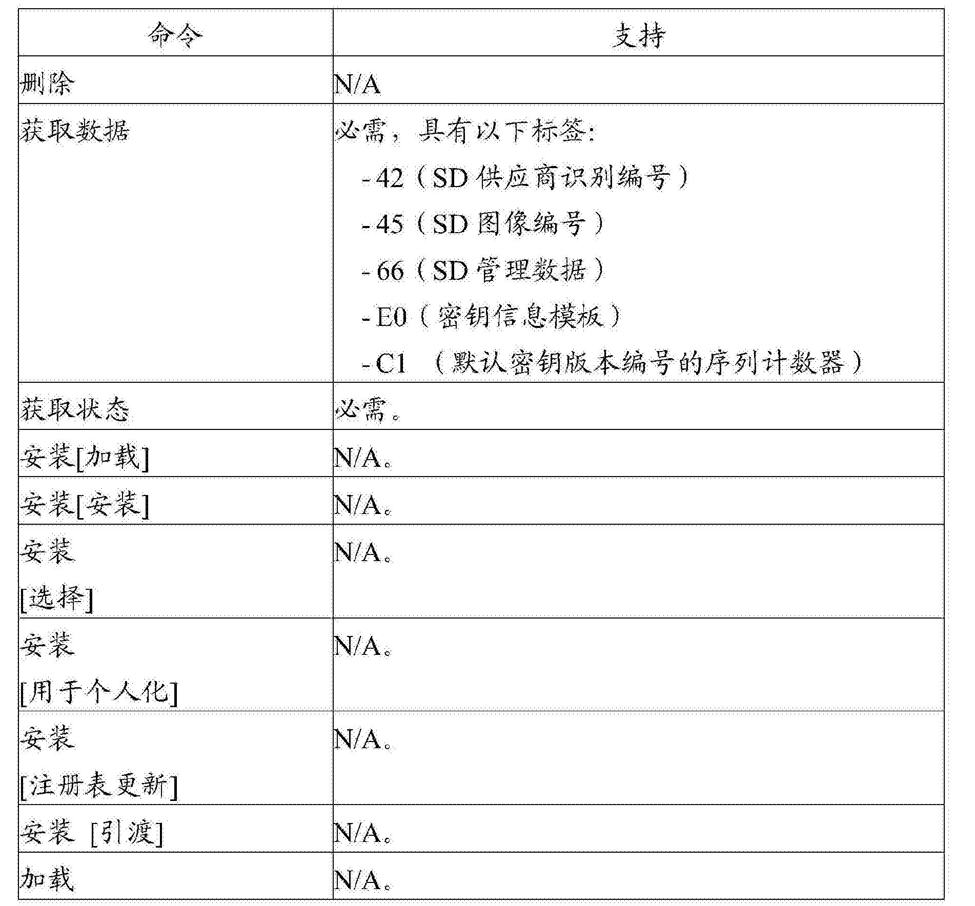 Figure CN104395909BD00261