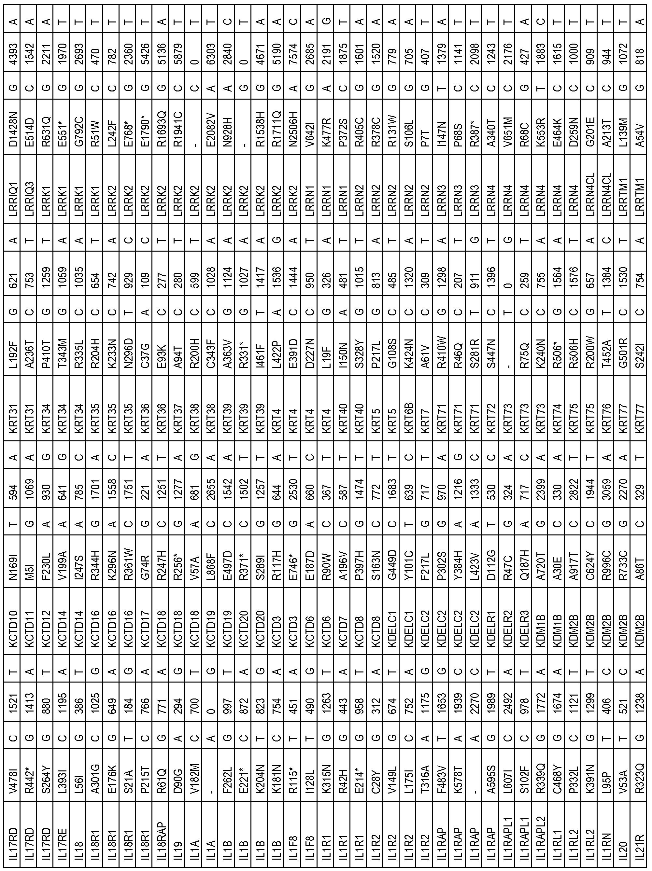 Figure imgf000198_0001