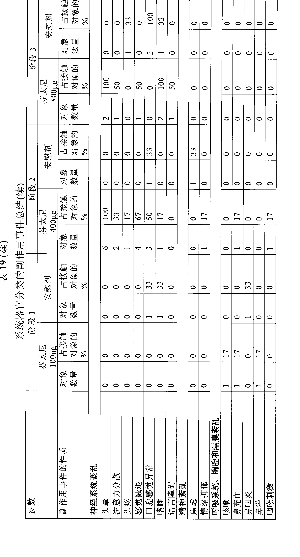 Figure CN101378735BD00321