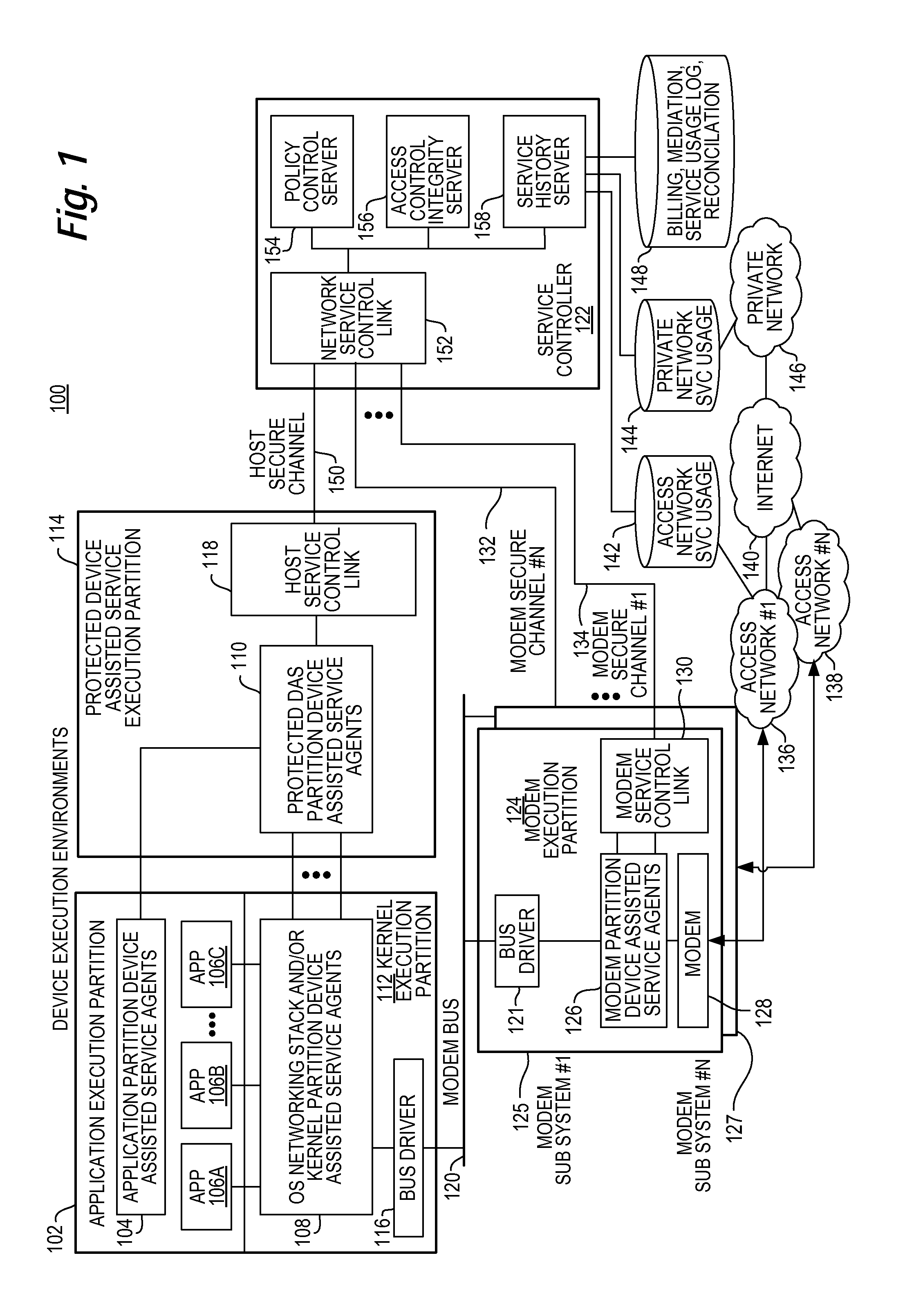 US10028144B2 - Security techniques for device assisted
