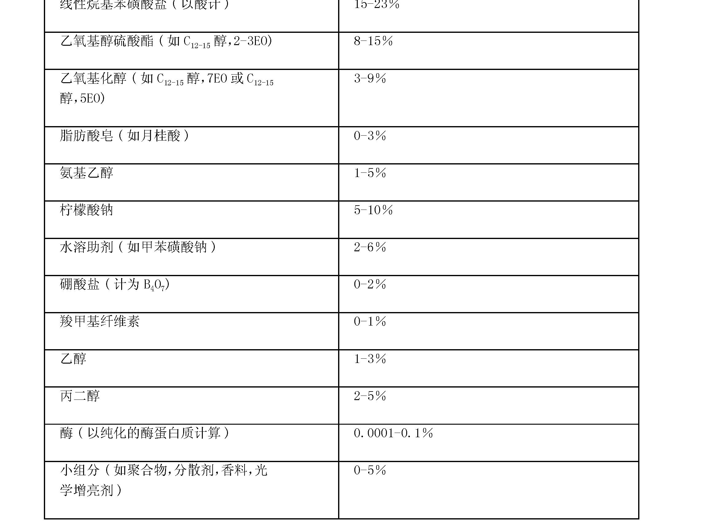 Figure CN102146362AD00412
